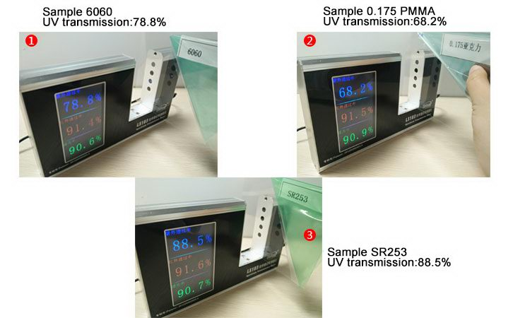 Compare Test Data of Linshang LS183 and LS108H Optical Transmission Meter