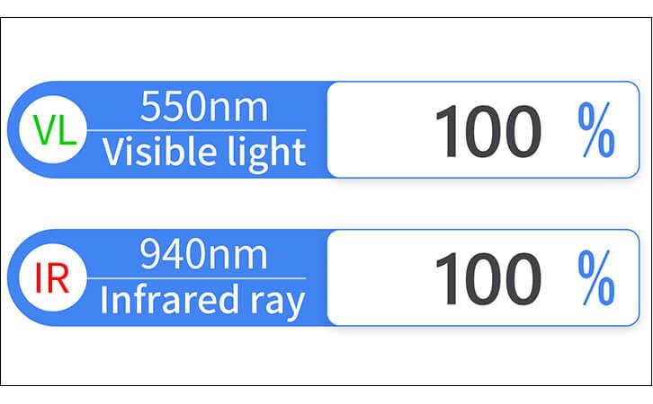 spectrum transmission meter interface