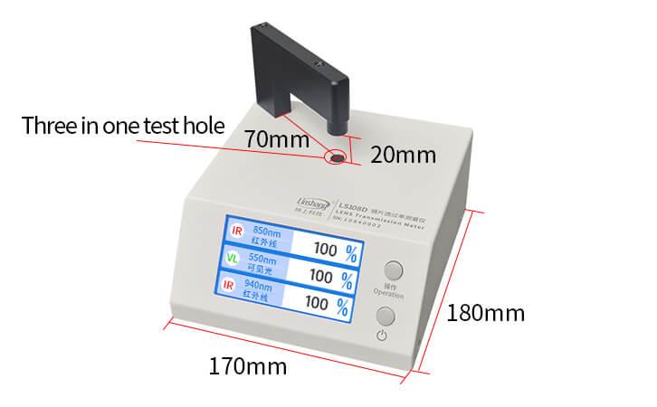 Lens transmission meter dimension