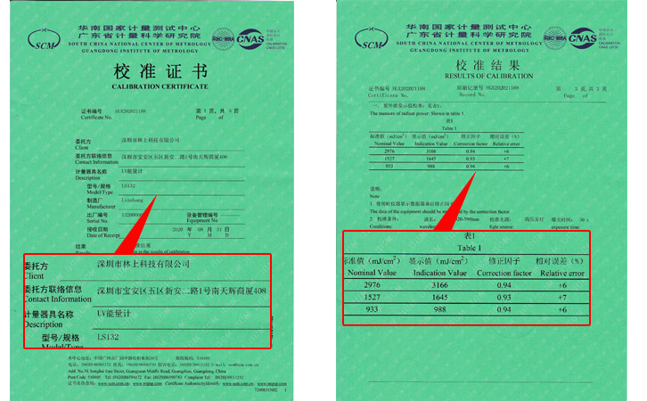 UV energy meter calibration report
