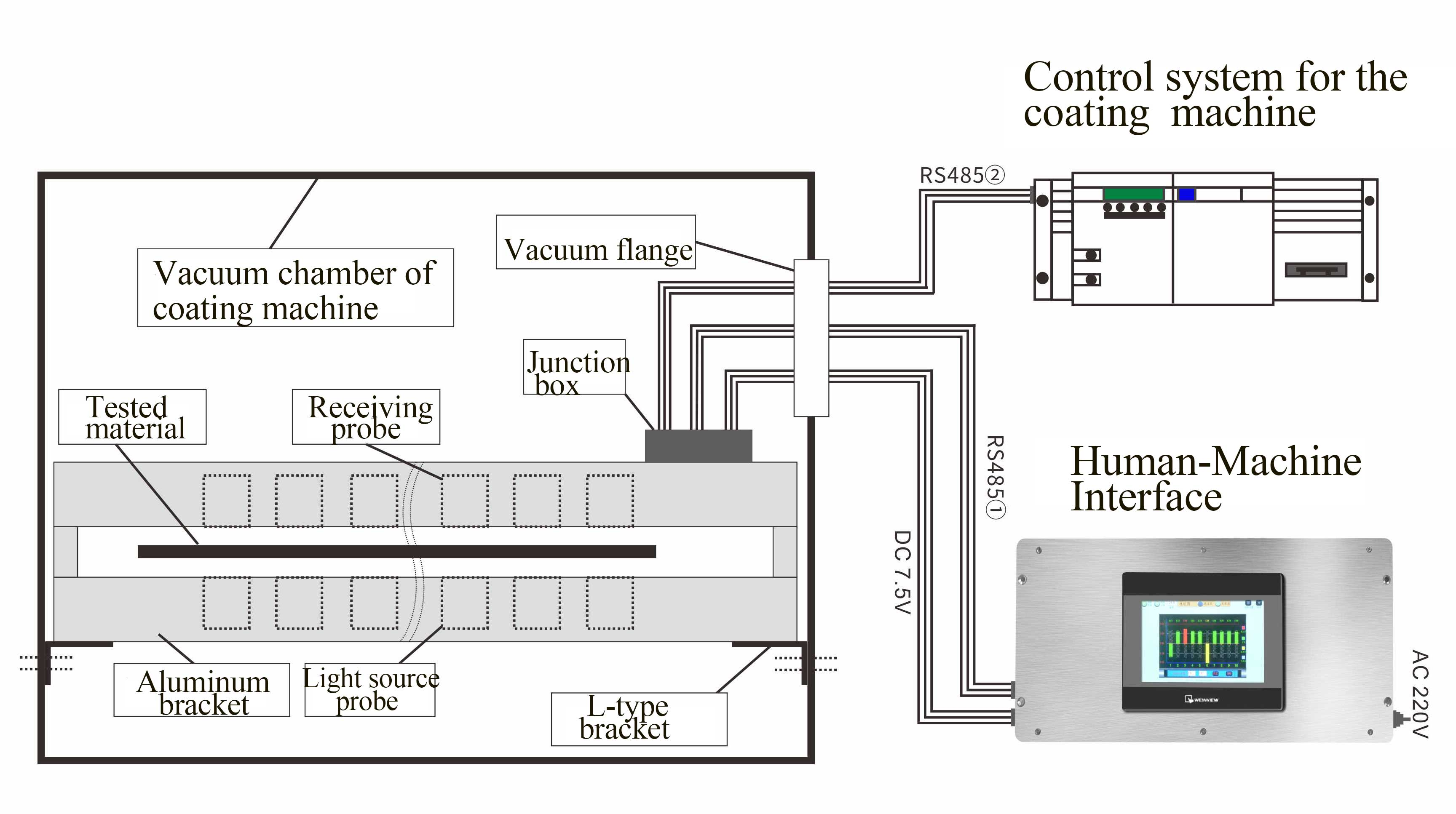 instrument installation diagram