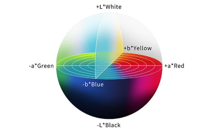 Lab-color-space.jpg