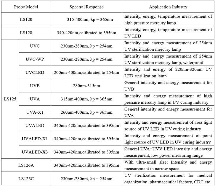 UV-meter-selection-table.jpg