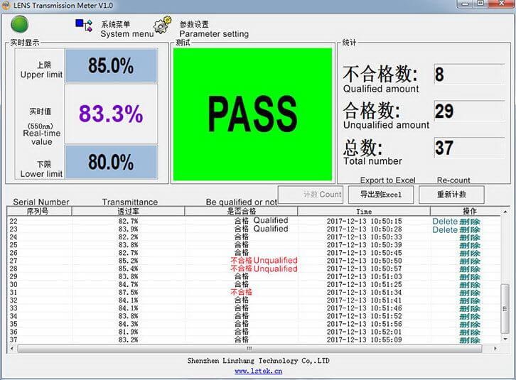 LS108A  software test interface