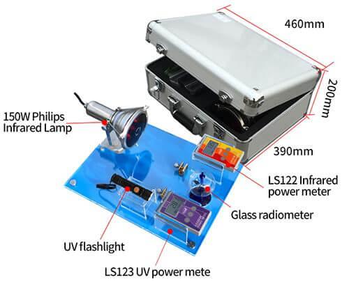 SK1150 Solar Film Insulation Demonstrator Accessories