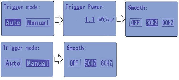 UV energy meter measurement mode