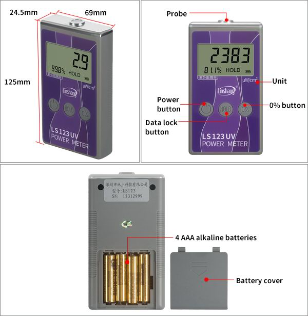 UV lamp intensity meter