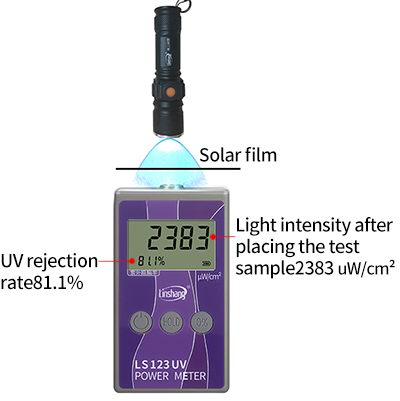 ultraviolet power meter
