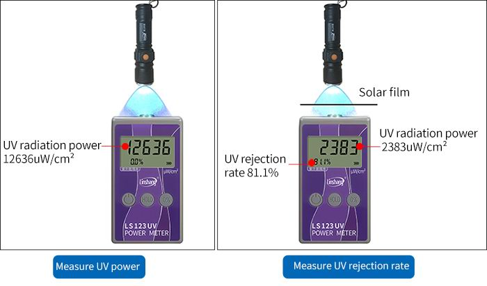 LS123 UV power meter function display