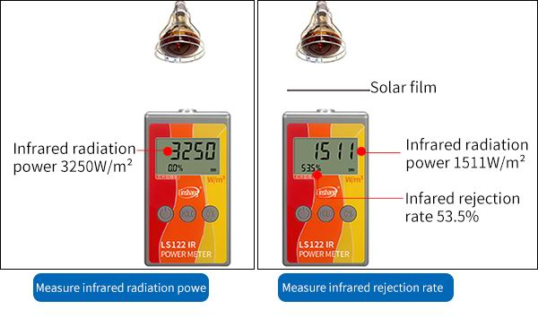 LS122 infrared power meter function display