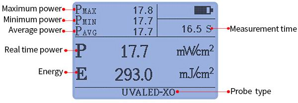 LS125 host with UVALED-X0 probe measurement display interface