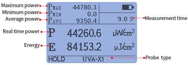 UV light meter measurement display interface