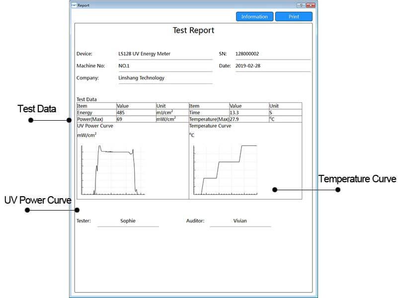 LS128 UV energy meter test report