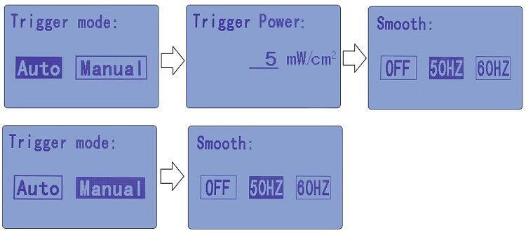 UV light meter measurement mode