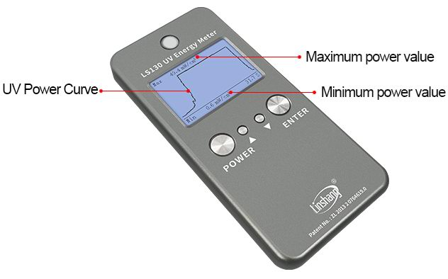 LS130 UV energy meter power curve interface