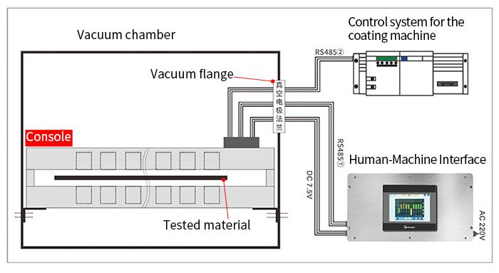 instrument installation diagram