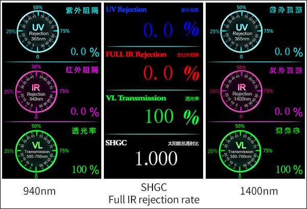 LS182 solar film tester of three gears