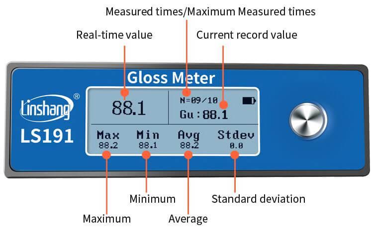 gloss tester measurement data