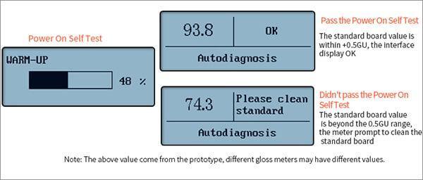 LS192 gloss meter power on self test