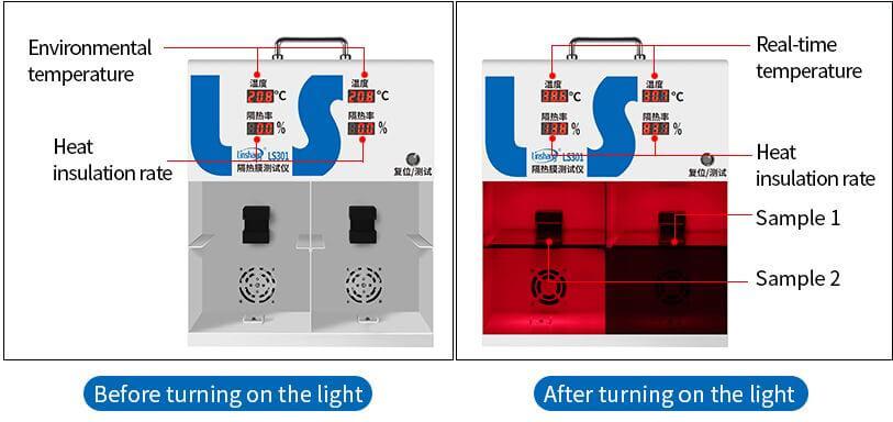 LS301 solar film temperature meter test process demonstration
