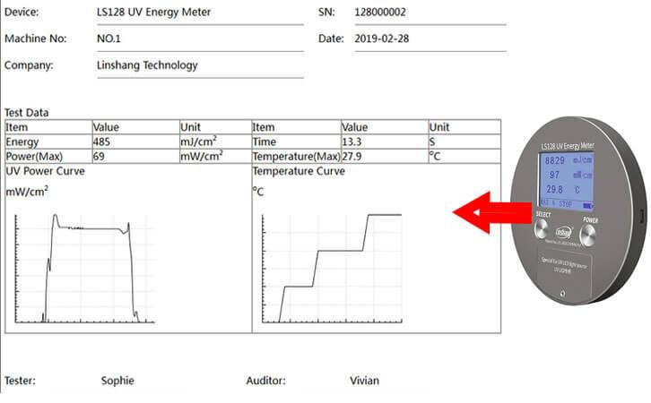 LS128 UV Power puck test report