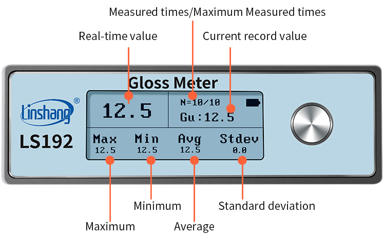 gloss meter measurement interface