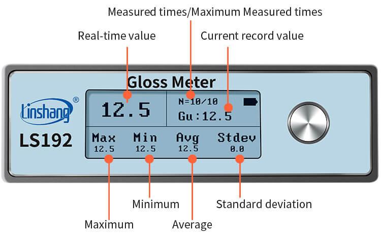 LS192 digital gloss meter measurement interface