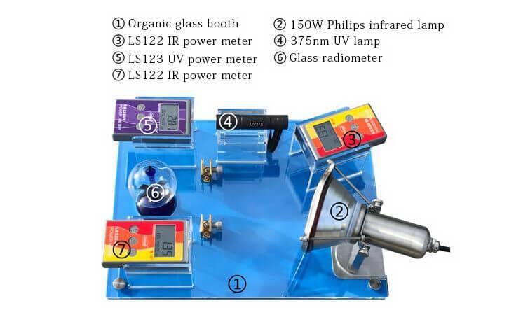 Solar Film Reflective Performance Demonstration Kit